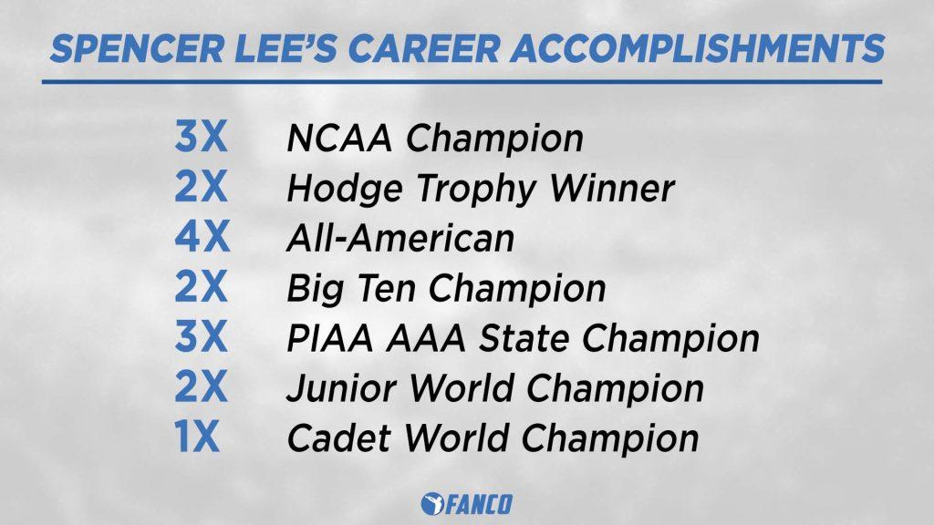 spencer lee career statistics
